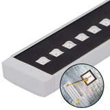 New LED Chip Technology